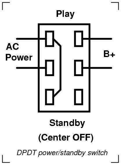 Kalamazoo Amp Field Guide  Standby Switch